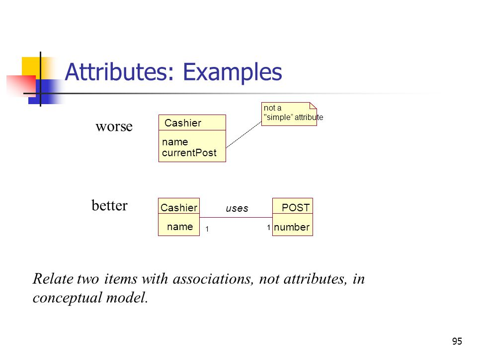 Attributes [2] Attributes in a conceptual model should preferably be simple attributes or pure data values.